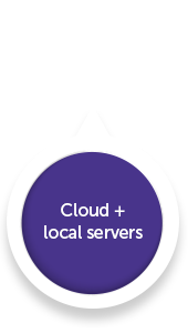 From Office 365 cloud storage to small business servers, platform provision as part of your core infrastructure